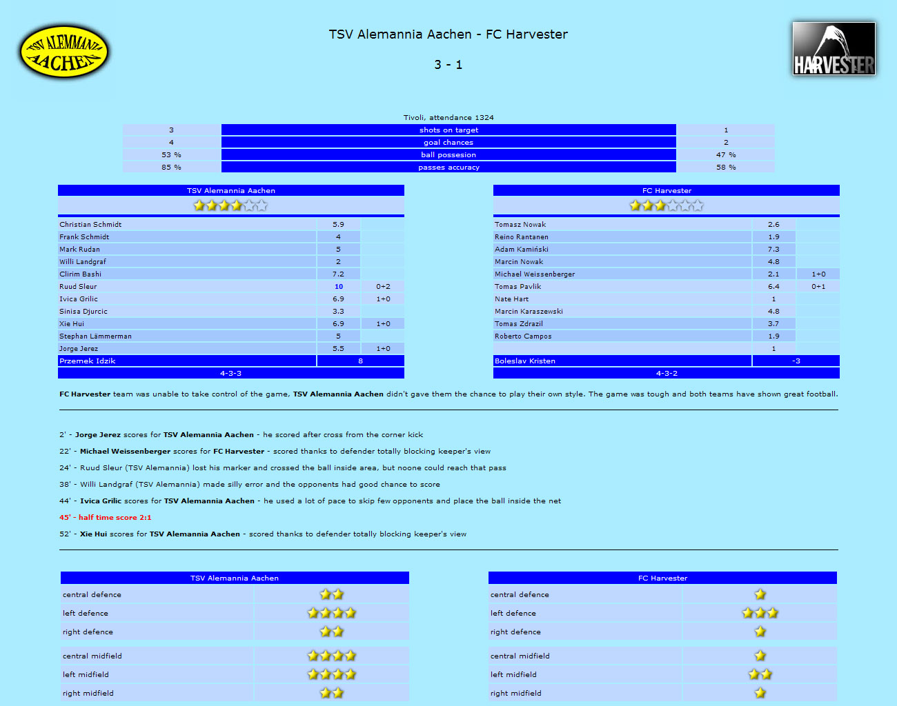 Football-o-Rama online soccer manager in 2004